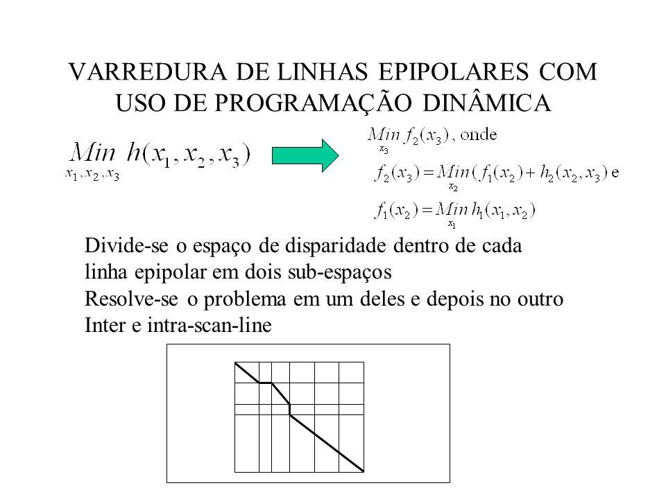 VARREDURA DE LINHAS EPIPOLARES COM USO DE PROGRAMAÇÃO DINÂMICA Divide-se o espaço de disparidade dentro de cada linha epipolar em dois sub-espaços Res