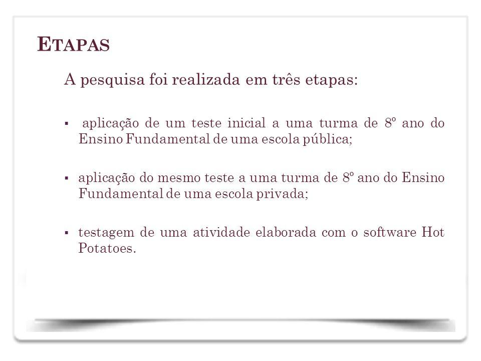 E TAPAS A pesquisa foi realizada em três etapas: aplicação de um teste inicial a uma turma de 8º ano do Ensino Fundamental de uma escola pública; apli