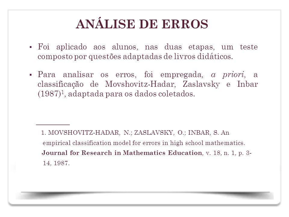 ANÁLISE DE ERROS Foi aplicado aos alunos, nas duas etapas, um teste composto por questões adaptadas de livros didáticos. Para analisar os erros, foi e