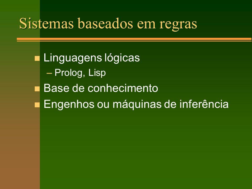 Sistemas baseados em regras n Linguagens lógicas –Prolog, Lisp n Base de conhecimento n Engenhos ou máquinas de inferência