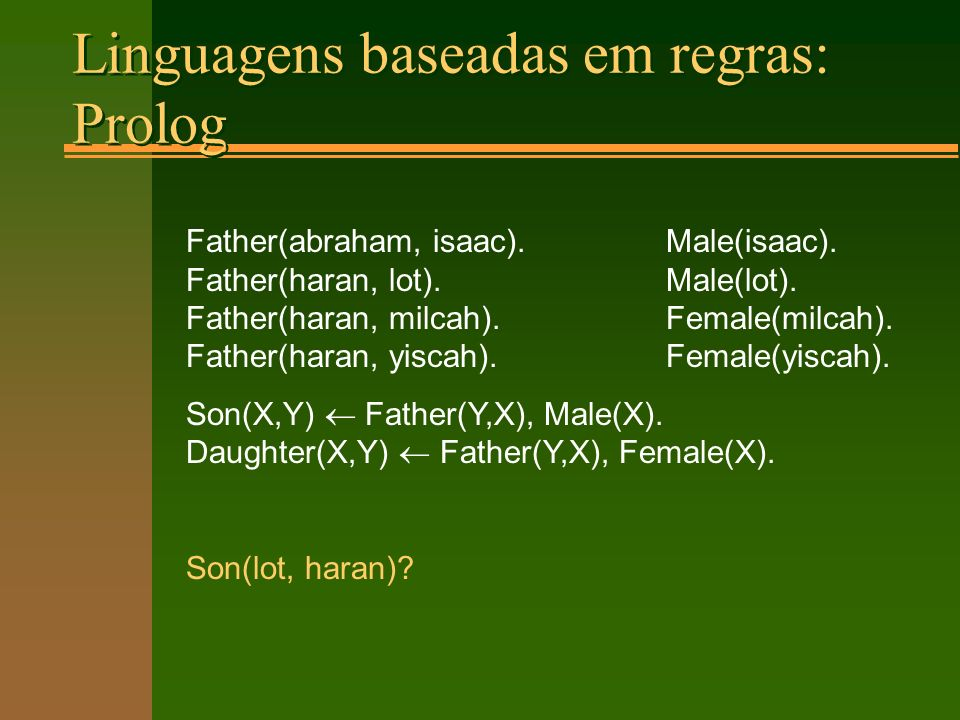 Linguagens baseadas em regras: Prolog Father(abraham, isaac).Male(isaac).