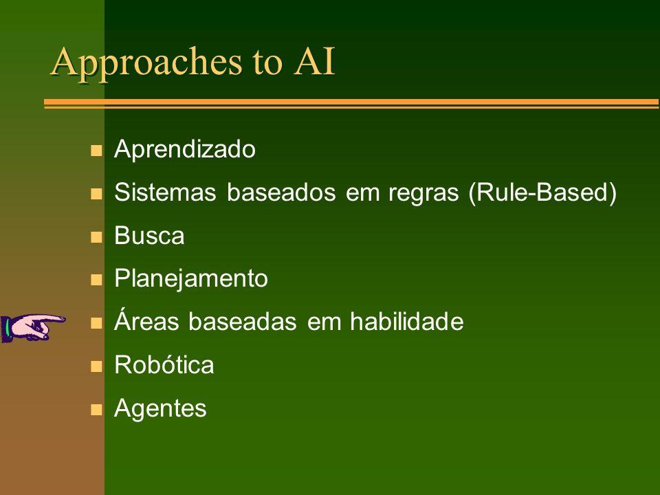 Approaches to AI n Aprendizado n Sistemas baseados em regras (Rule-Based) n Busca n Planejamento n Áreas baseadas em habilidade n Robótica n Agentes