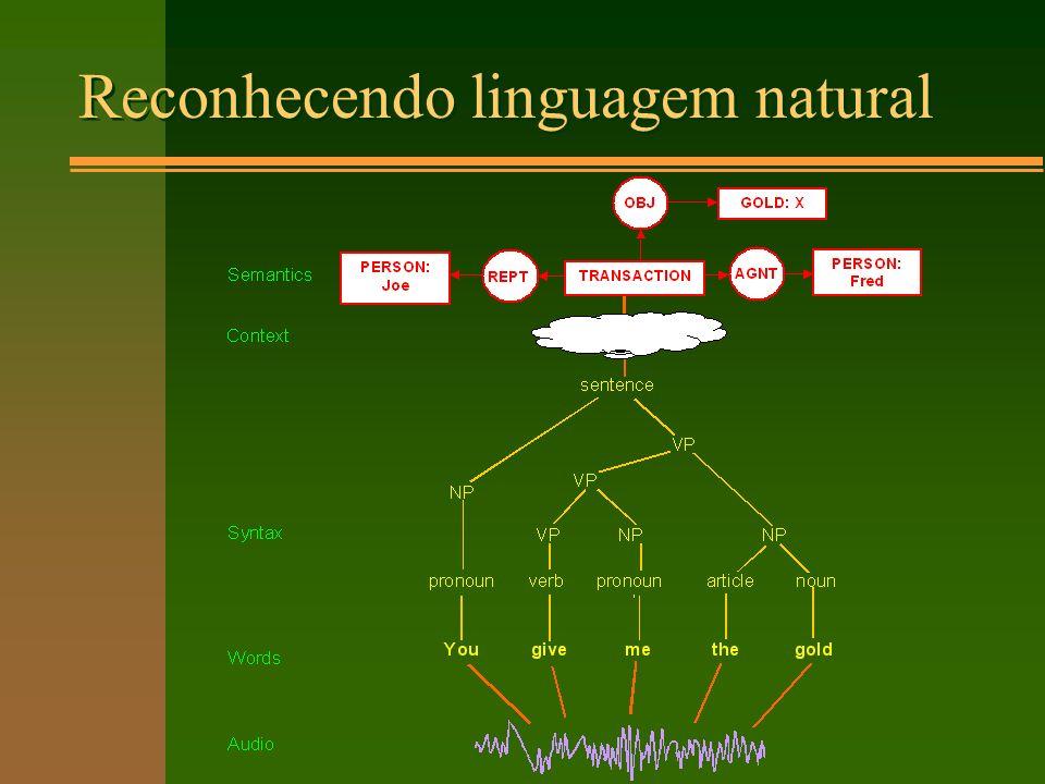 Reconhecendo linguagem natural