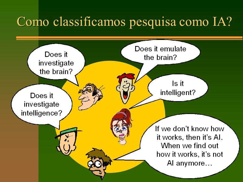 Como classificamos pesquisa como IA