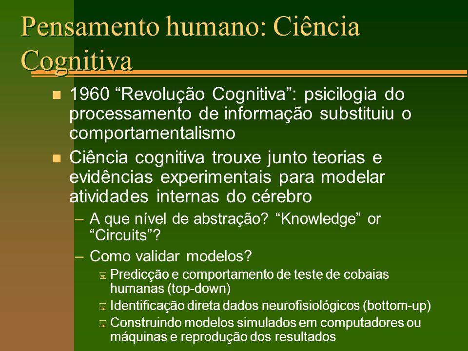 Pensamento humano: Ciência Cognitiva n 1960 Revolução Cognitiva: psicilogia do processamento de informação substituiu o comportamentalismo n Ciência cognitiva trouxe junto teorias e evidências experimentais para modelar atividades internas do cérebro –A que nível de abstração.