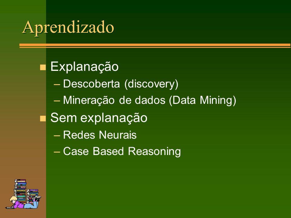 Aprendizado n Explanação –Descoberta (discovery) –Mineração de dados (Data Mining) n Sem explanação –Redes Neurais –Case Based Reasoning