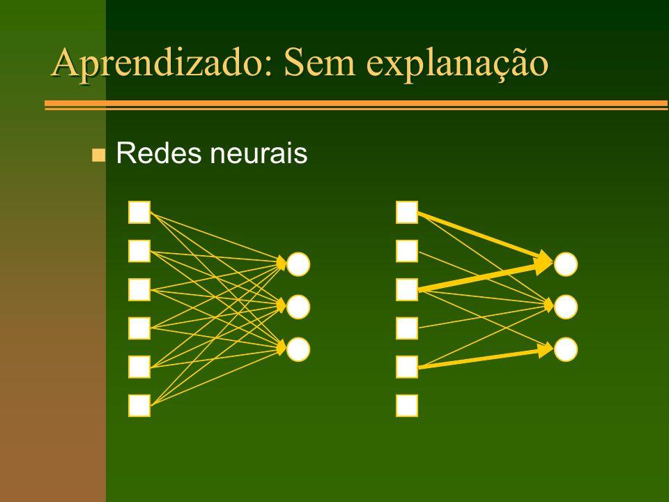 Aprendizado: Sem explanação n Redes neurais