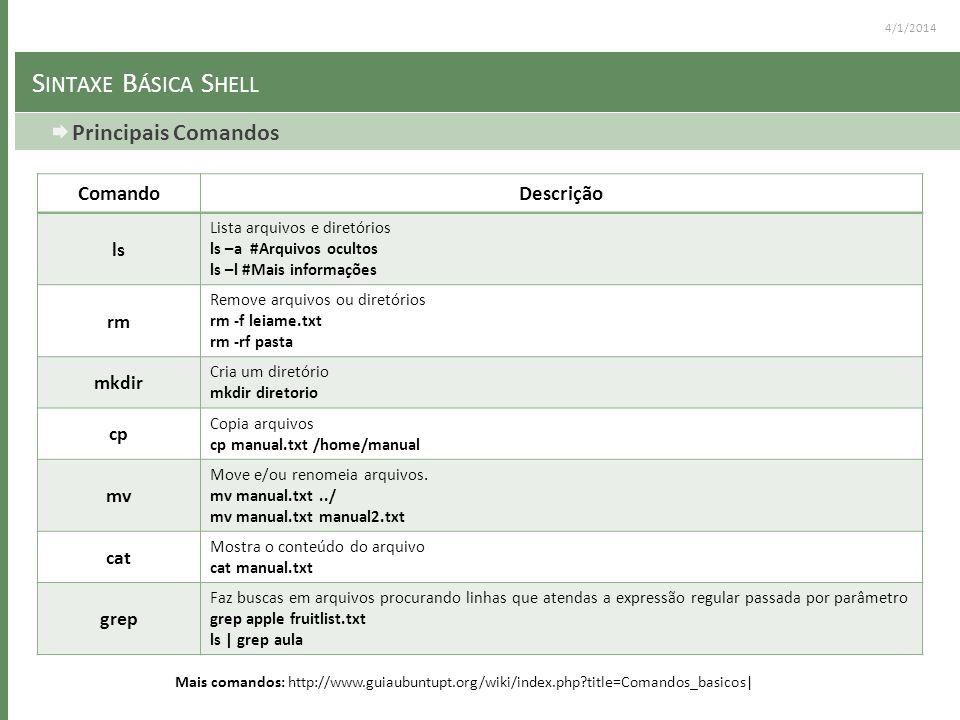 4/1/2014 S INTAXE B ÁSICA S HELL Principais Comandos Mais comandos: http://www.guiaubuntupt.org/wiki/index.php?title=Comandos_basicos| ComandoDescriçã