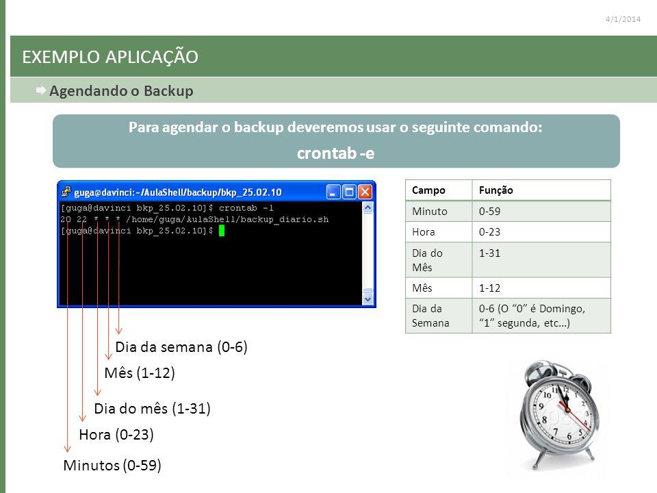 4/1/2014 EXEMPLO APLICAÇÃO Agendando o Backup Para agendar o backup deveremos usar o seguinte comando: crontab -e Minutos (0-59) Hora (0-23) Dia do mê