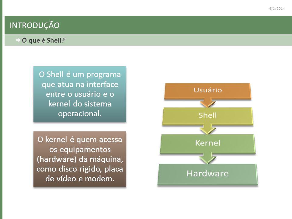 4/1/2014 INTRODUÇÃO O que é Shell? O Shell é um programa que atua na interface entre o usuário e o kernel do sistema operacional. O kernel é quem aces