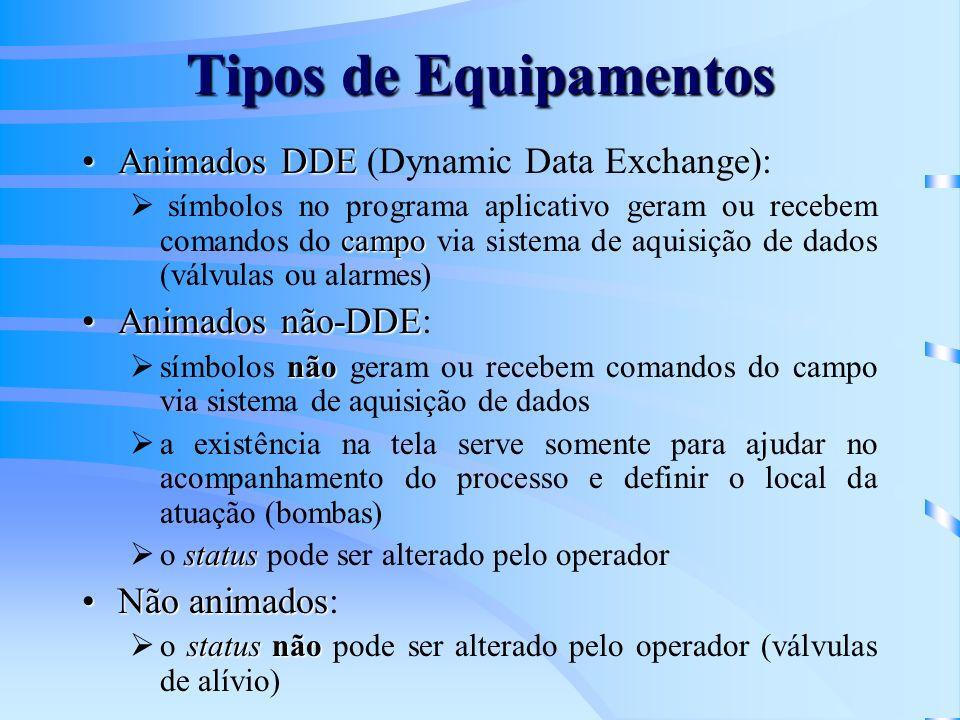 Tipos de Equipamentos Animados DDEAnimados DDE (Dynamic Data Exchange): campo símbolos no programa aplicativo geram ou recebem comandos do campo via s