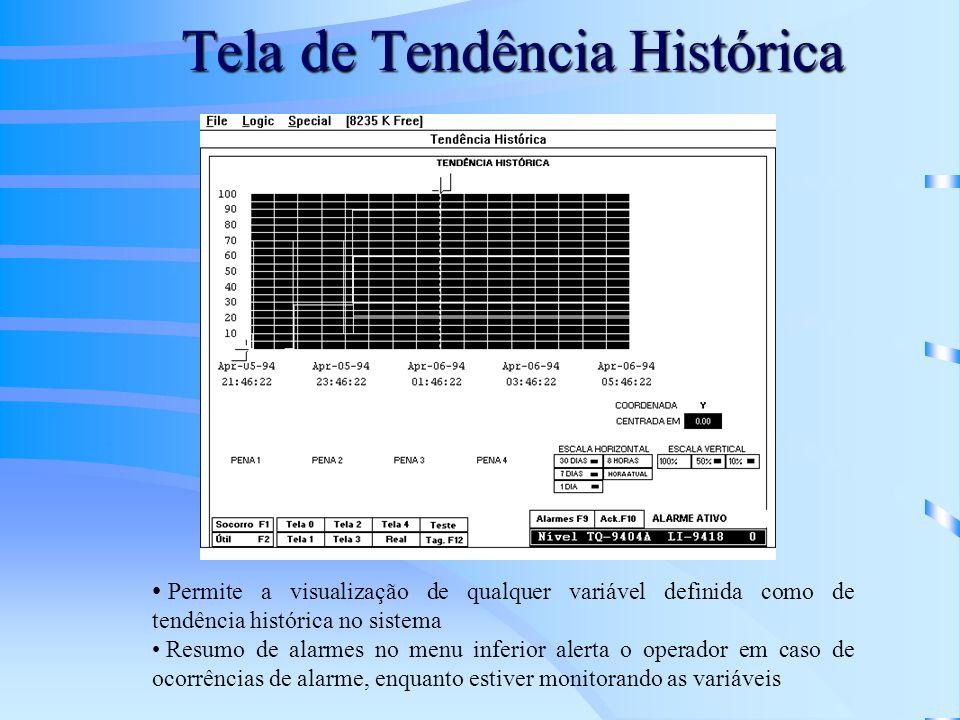 Tela de Tendência Histórica Permite a visualização de qualquer variável definida como de tendência histórica no sistema Resumo de alarmes no menu infe
