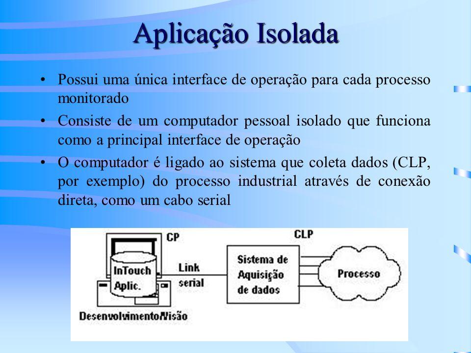 Aplicação Isolada Possui uma única interface de operação para cada processo monitorado Consiste de um computador pessoal isolado que funciona como a p