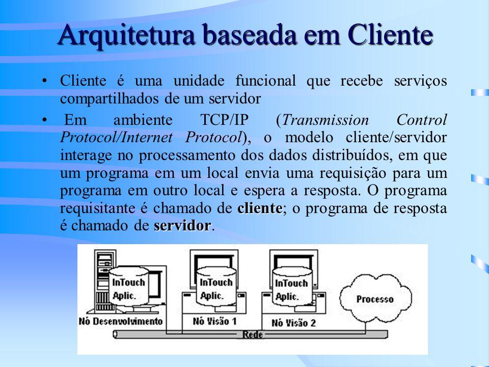 Arquitetura baseada em Cliente Cliente é uma unidade funcional que recebe serviços compartilhados de um servidor cliente servidor Em ambiente TCP/IP (