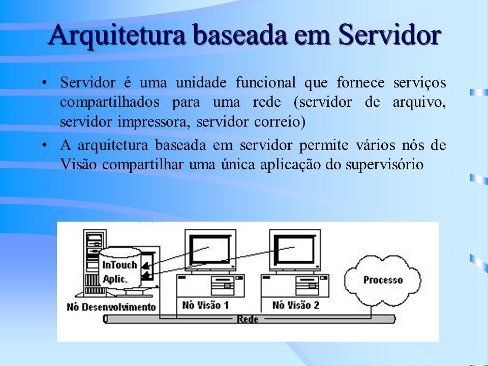 Arquitetura baseada em Servidor Servidor é uma unidade funcional que fornece serviços compartilhados para uma rede (servidor de arquivo, servidor impr