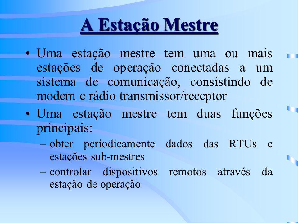 A Estação Mestre Uma estação mestre tem uma ou mais estações de operação conectadas a um sistema de comunicação, consistindo de modem e rádio transmis