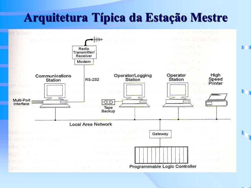 Arquitetura Típica da Estação Mestre