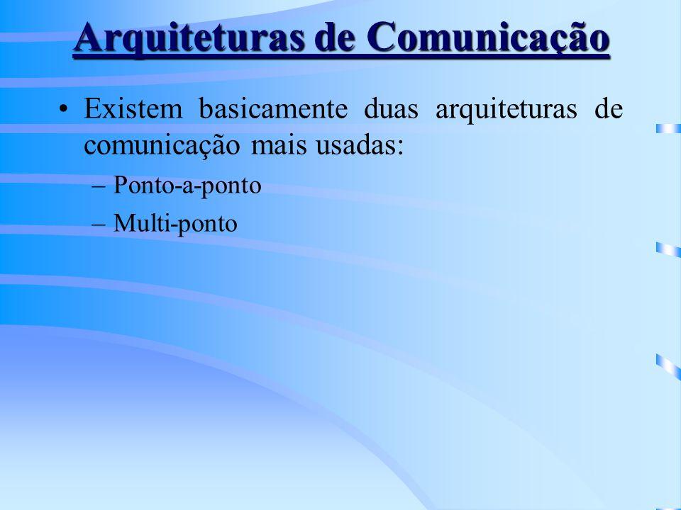 Arquiteturas de Comunicação Existem basicamente duas arquiteturas de comunicação mais usadas: –Ponto-a-ponto –Multi-ponto