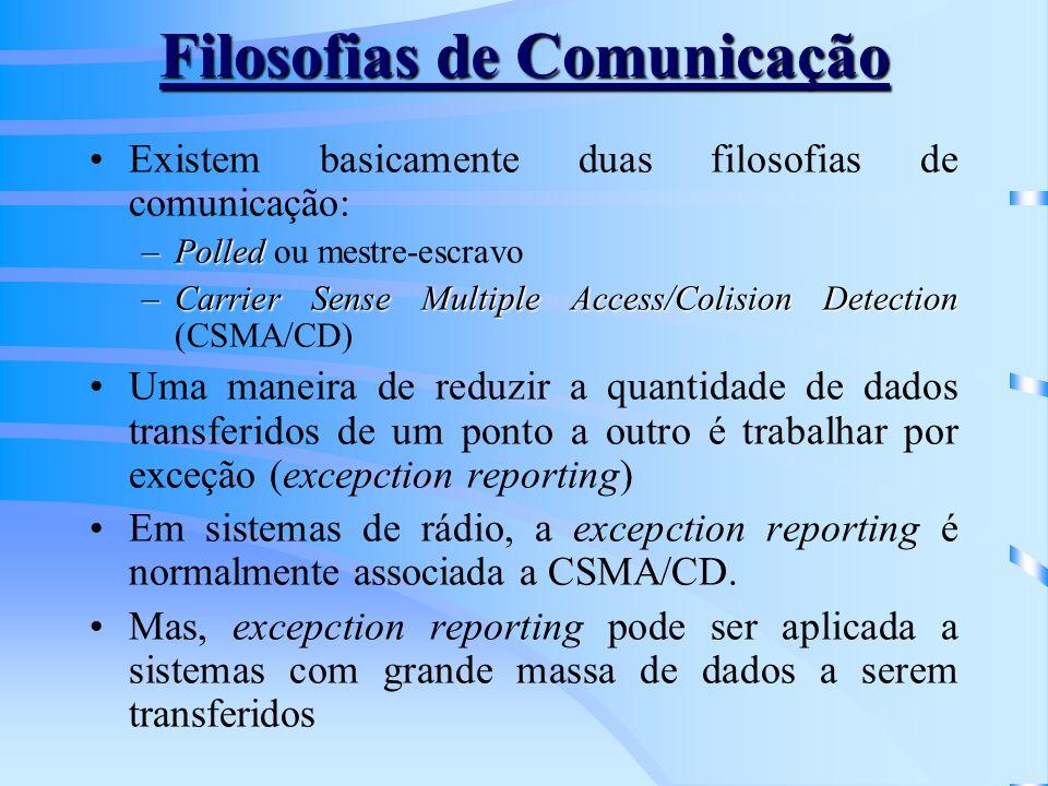 Filosofias de Comunicação Existem basicamente duas filosofias de comunicação: –Polled –Polled ou mestre-escravo –Carrier Sense Multiple Access/Colisio