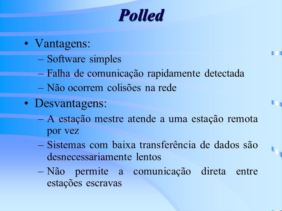 Polled Vantagens: –Software simples –Falha de comunicação rapidamente detectada –Não ocorrem colisões na rede Desvantagens: –A estação mestre atende a