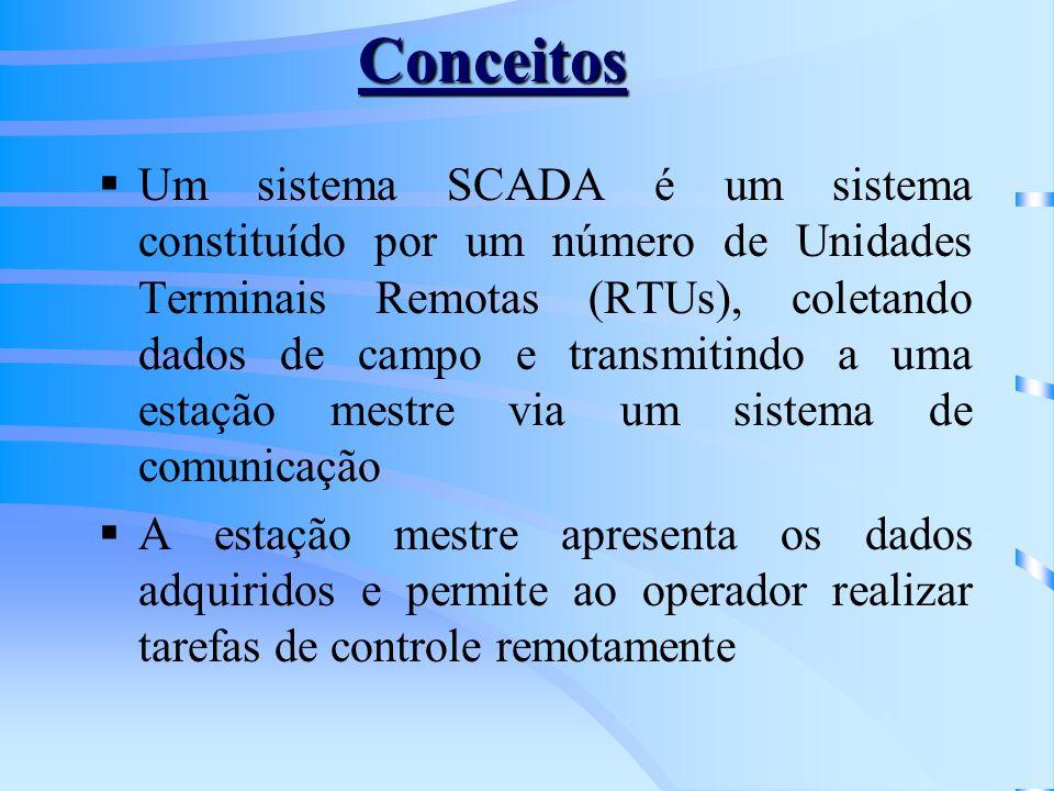 Conceitos Um sistema SCADA é um sistema constituído por um número de Unidades Terminais Remotas (RTUs), coletando dados de campo e transmitindo a uma