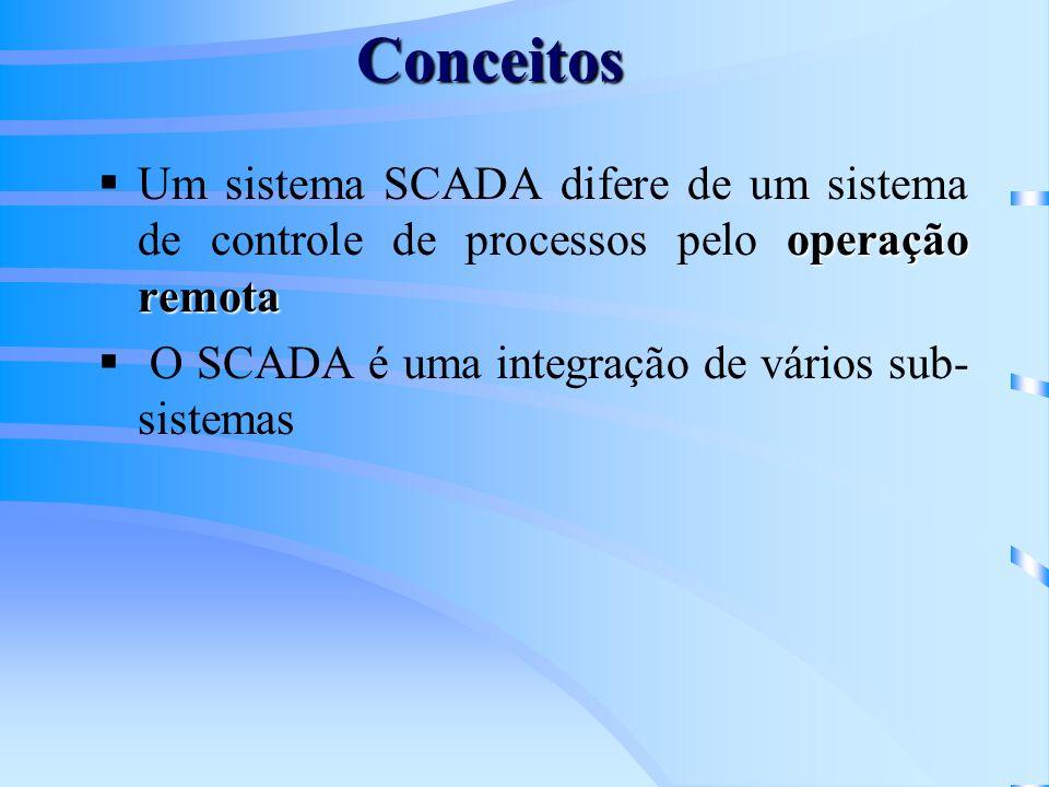Conceitos operação remota Um sistema SCADA difere de um sistema de controle de processos pelo operação remota O SCADA é uma integração de vários sub-