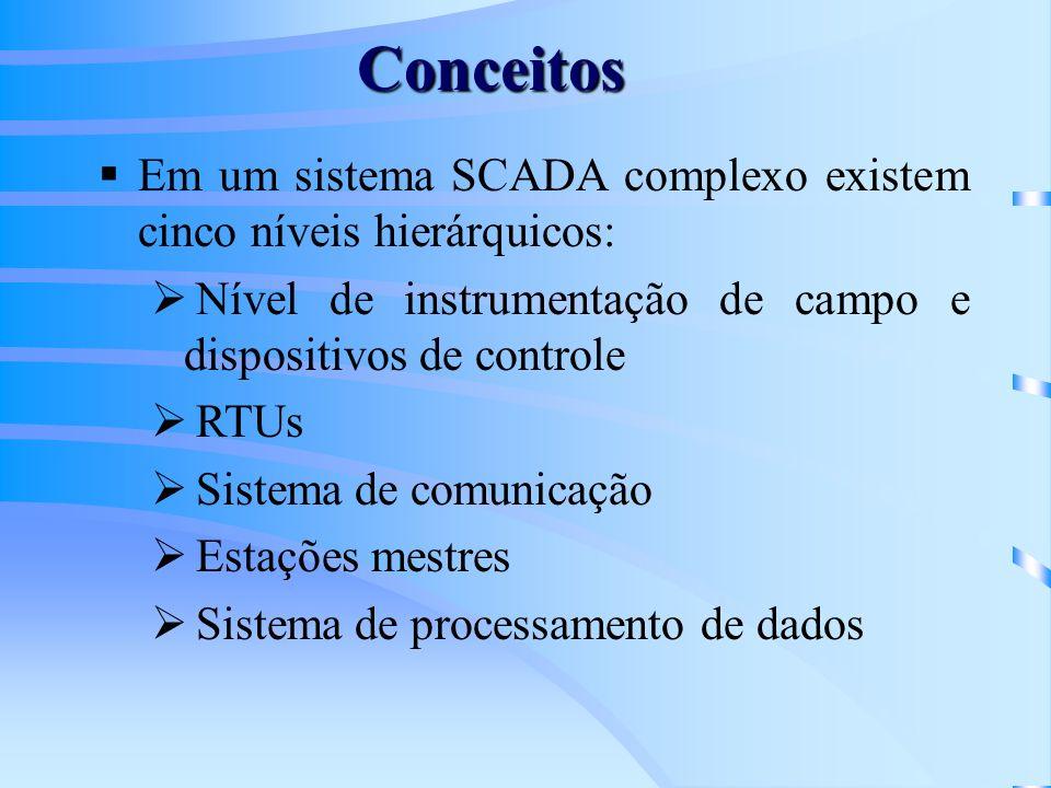 Conceitos Em um sistema SCADA complexo existem cinco níveis hierárquicos: Nível de instrumentação de campo e dispositivos de controle RTUs Sistema de