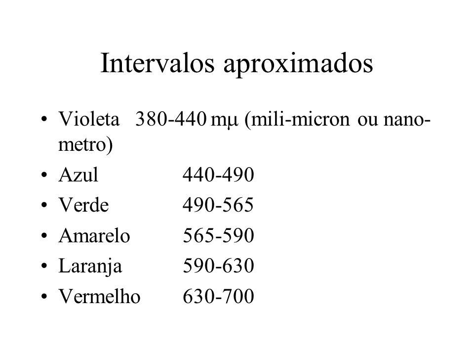 Intervalos aproximados Violeta380-440 m (mili-micron ou nano- metro) Azul 440-490 Verde490-565 Amarelo565-590 Laranja590-630 Vermelho630-700