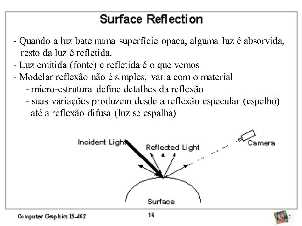 - Quando a luz bate numa superfície opaca, alguma luz é absorvida, resto da luz é refletida. - Luz emitida (fonte) e refletida é o que vemos - Modelar