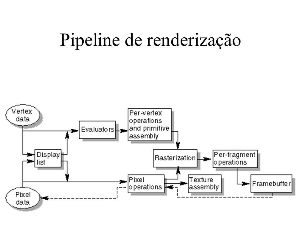 Pipeline de renderização