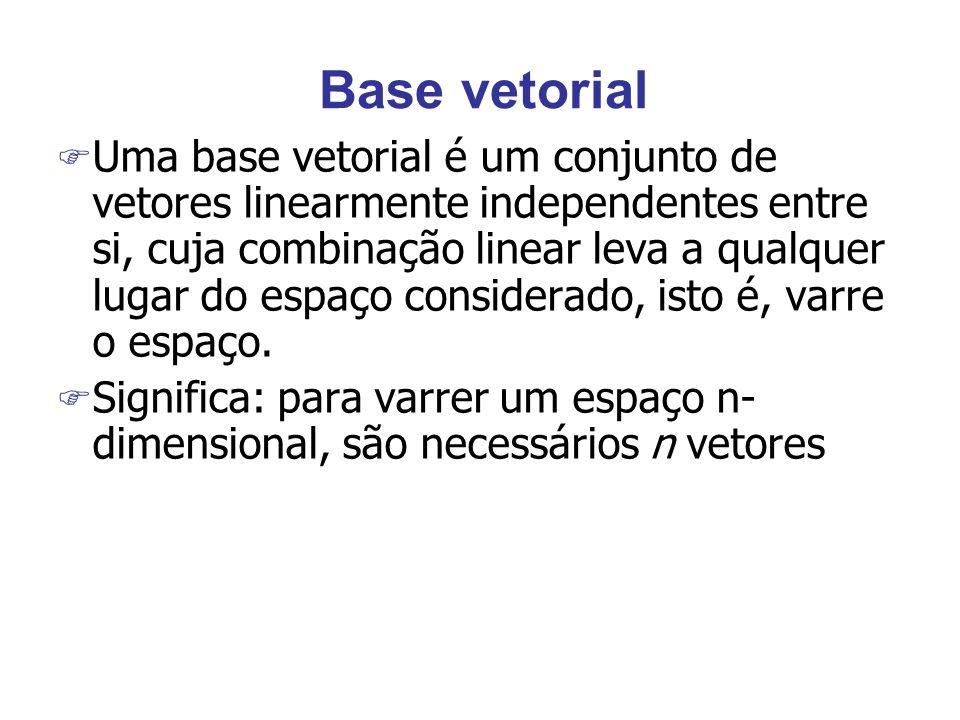 Base vetorial F Uma base vetorial é um conjunto de vetores linearmente independentes entre si, cuja combinação linear leva a qualquer lugar do espaço