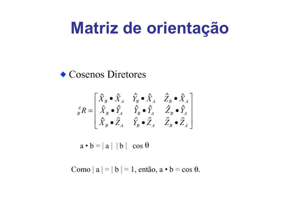 Matriz de orientação