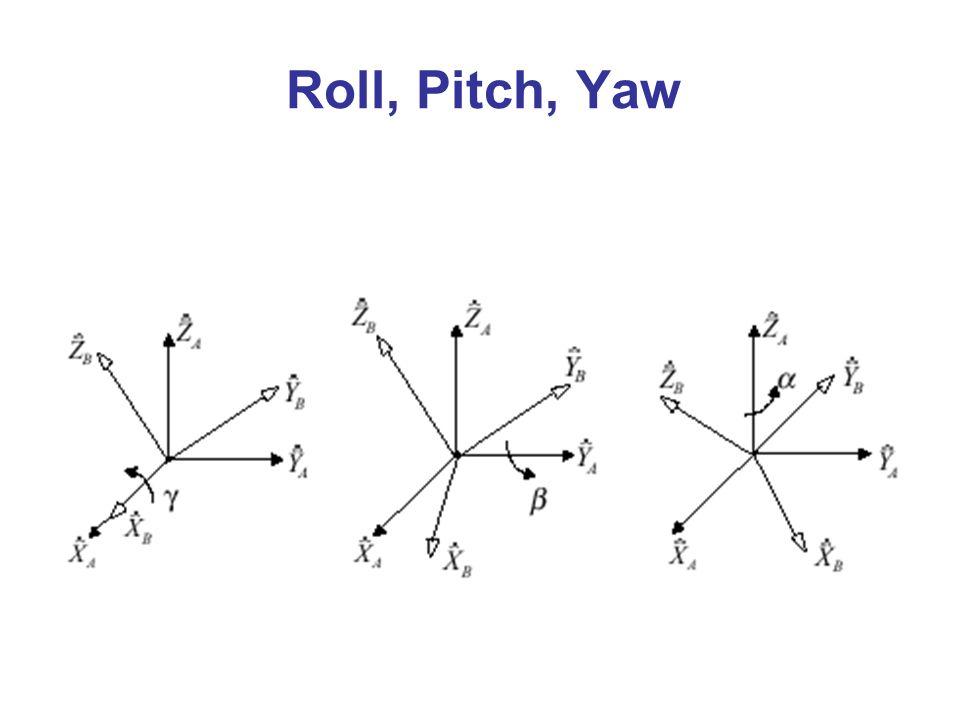 Roll, Pitch, Yaw