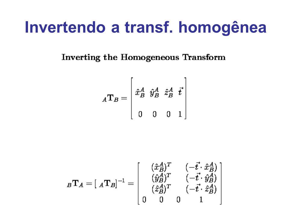 Invertendo a transf. homogênea