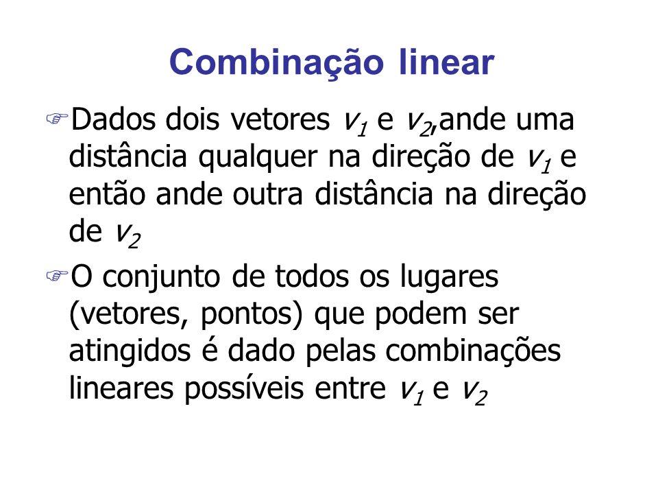 Multiplicação matricial F Usualmente calcula-se de modo diferente wfaça o produto interno da coluna i da matriz com o vetor de entrada para conseguir componente i do vetor de saída: v 1 t f 11 f 12 f 13 v 1 v 2 t = f 21 f 22 f 23 v 2 v 3 t f 31 f 32 f 33 v 3