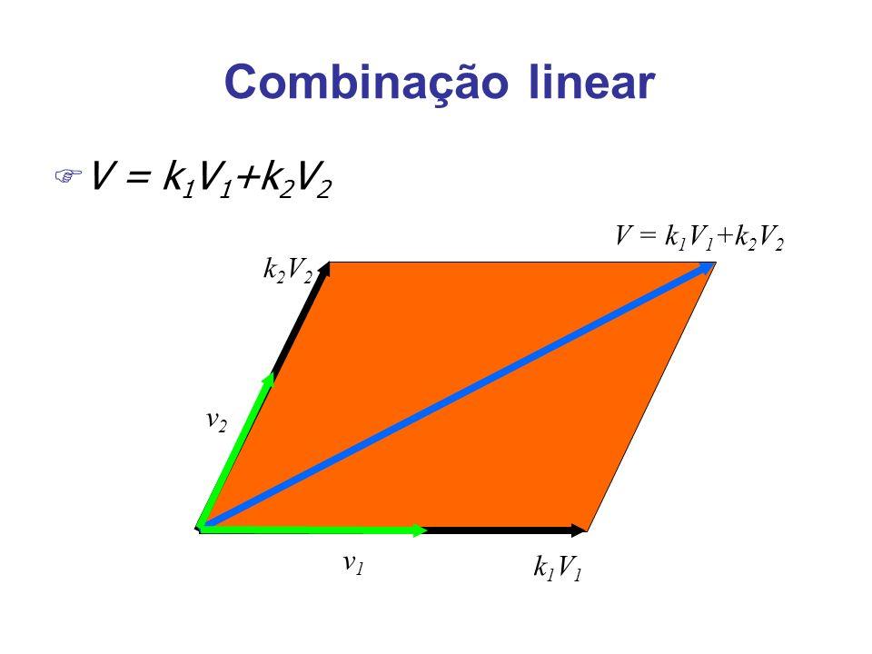 Independência Linear F Um conjunto de vetores é dito linearmente independente se nenhum dos vetores pode ser escrito como uma combinação linear dos outros F Exemplo de 3 vetores LI: we 1 = (1,0,0) we 2 = (0,1,0) we 3 = (0,0,1)