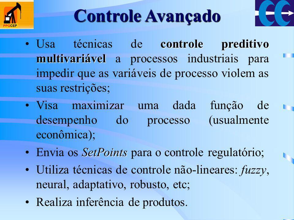 Controle Avançado controle preditivo multivariávelUsa técnicas de controle preditivo multivariável a processos industriais para impedir que as variáve