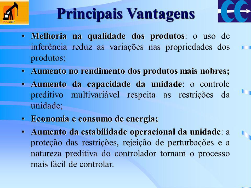 Principais Vantagens Melhoria na qualidade dos produtosMelhoria na qualidade dos produtos: o uso de inferência reduz as variações nas propriedades dos