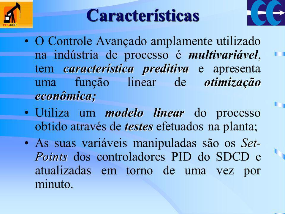 Características característica preditiva otimização econômica;O Controle Avançado amplamente utilizado na indústria de processo é multivariável, tem c