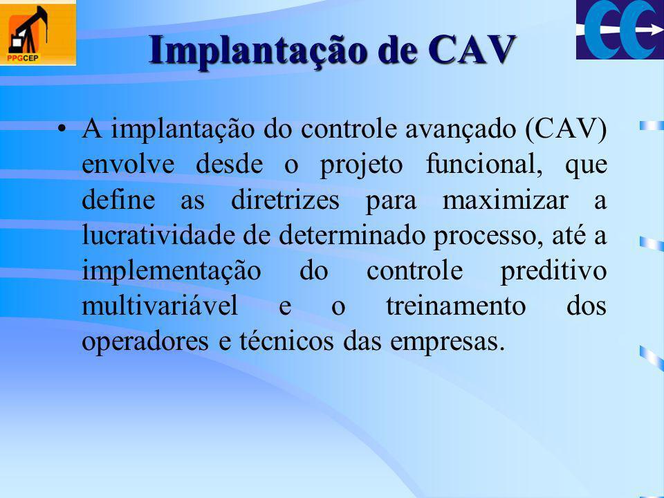 Implantação de CAV A implantação do controle avançado (CAV) envolve desde o projeto funcional, que define as diretrizes para maximizar a lucratividade