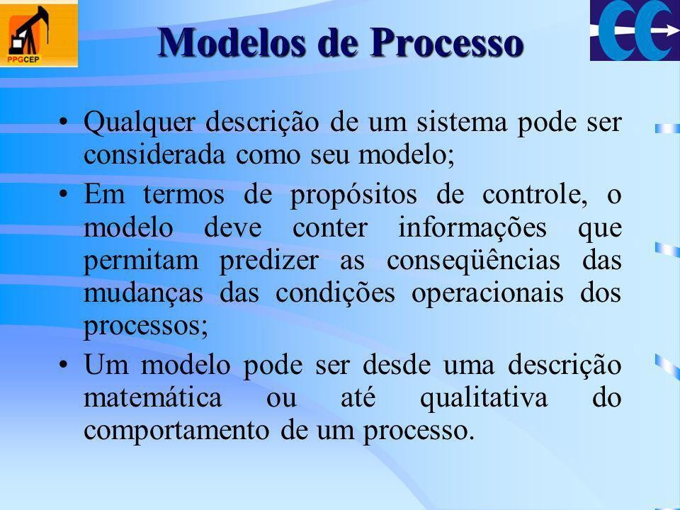 Modelos de Processo Qualquer descrição de um sistema pode ser considerada como seu modelo; Em termos de propósitos de controle, o modelo deve conter i