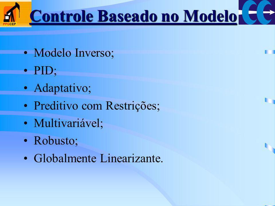 Controle Baseado no Modelo Modelo Inverso; PID; Adaptativo; Preditivo com Restrições; Multivariável; Robusto; Globalmente Linearizante.