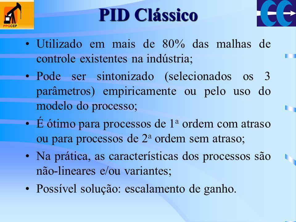 PID Clássico Utilizado em mais de 80% das malhas de controle existentes na indústria; Pode ser sintonizado (selecionados os 3 parâmetros) empiricament