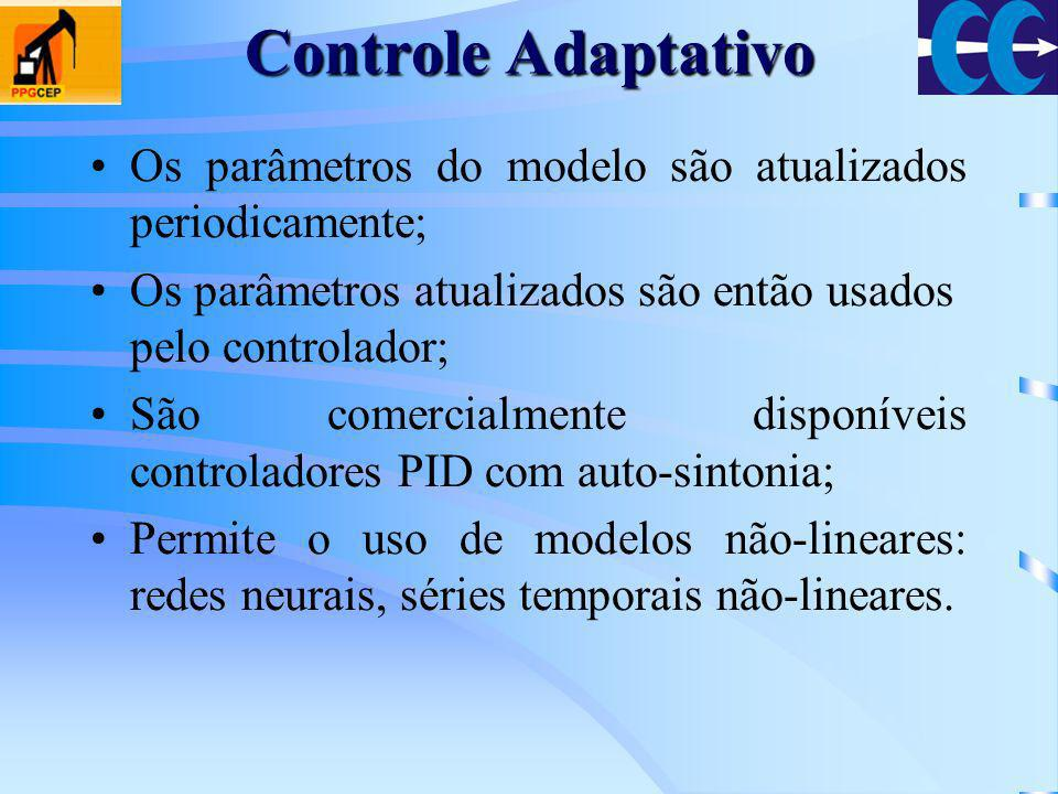 Os parâmetros do modelo são atualizados periodicamente; Os parâmetros atualizados são então usados pelo controlador; São comercialmente disponíveis co