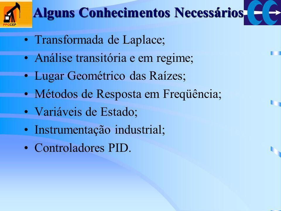 Alguns Conhecimentos Necessários Transformada de Laplace; Análise transitória e em regime; Lugar Geométrico das Raízes; Métodos de Resposta em Freqüên