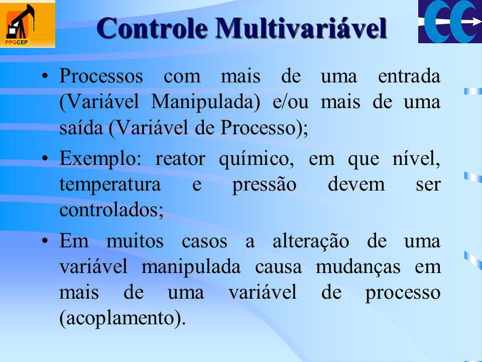 Processos com mais de uma entrada (Variável Manipulada) e/ou mais de uma saída (Variável de Processo); Exemplo: reator químico, em que nível, temperat