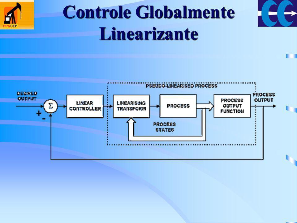 Controle Globalmente Linearizante