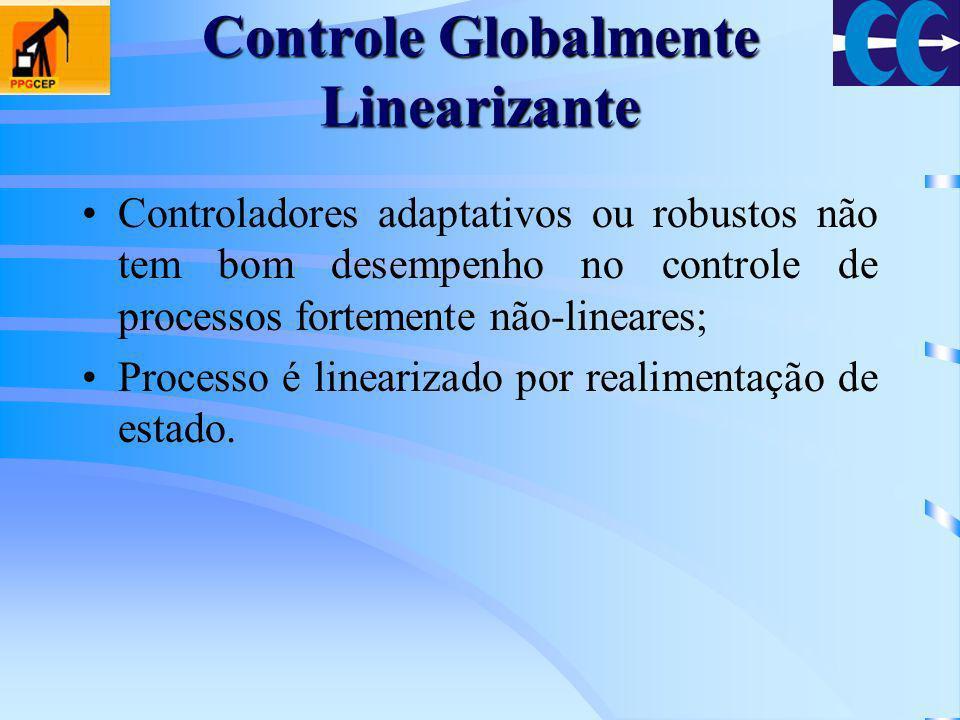 Controladores adaptativos ou robustos não tem bom desempenho no controle de processos fortemente não-lineares; Processo é linearizado por realimentaçã