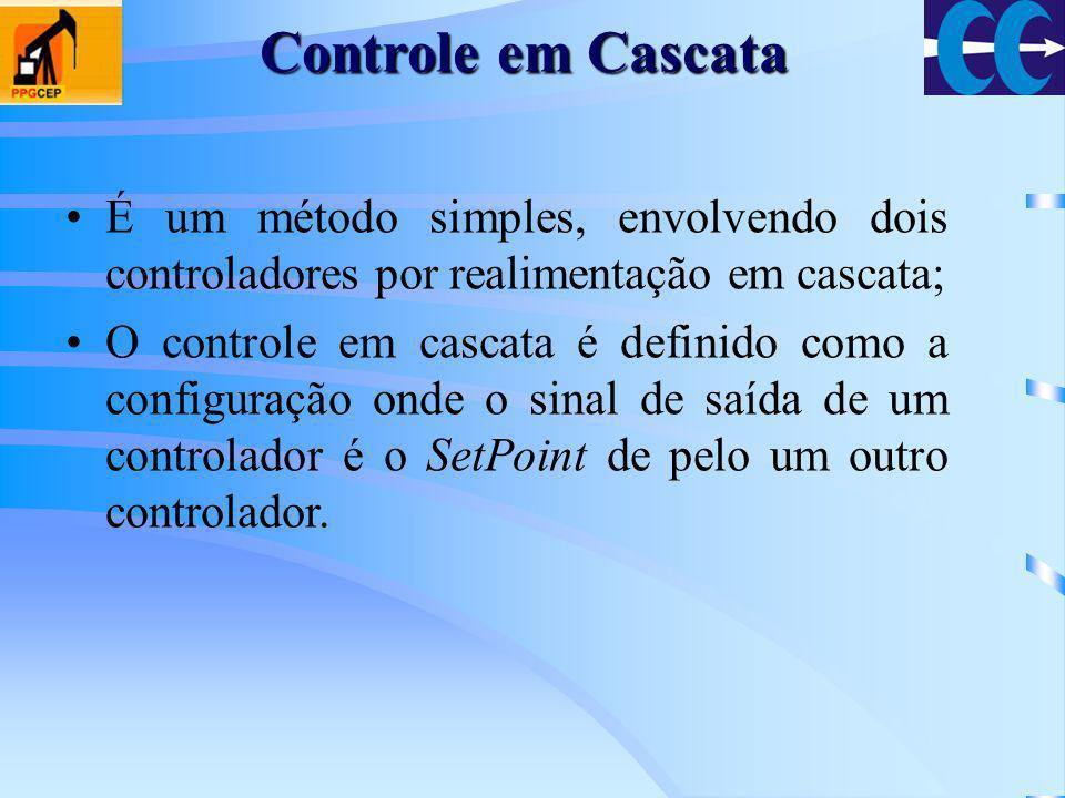 Controle em Cascata É um método simples, envolvendo dois controladores por realimentação em cascata; O controle em cascata é definido como a configura