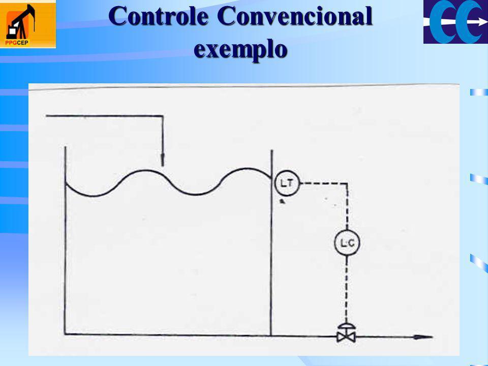 Controle Convencional exemplo
